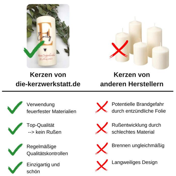 Vorteile Kerzen Helles Köpfchen Die Kerzenwerkstatt